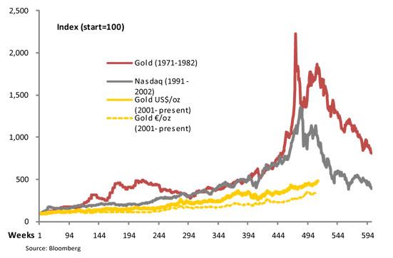 prix l or et cours metal precieux