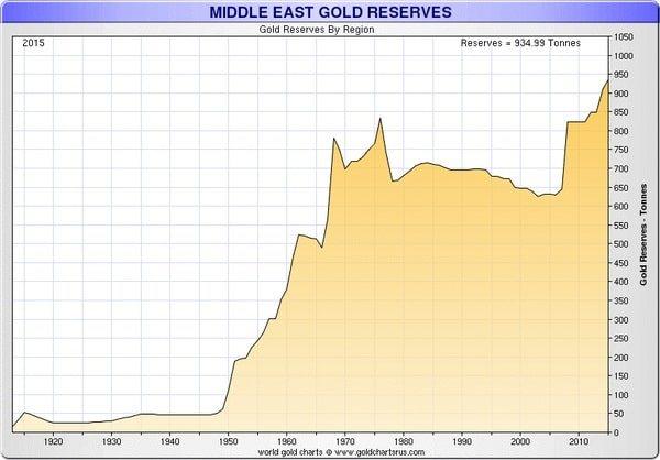 reserves or officielles